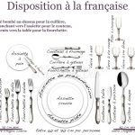 table a la francaise - Dressage De Table A La Francaise