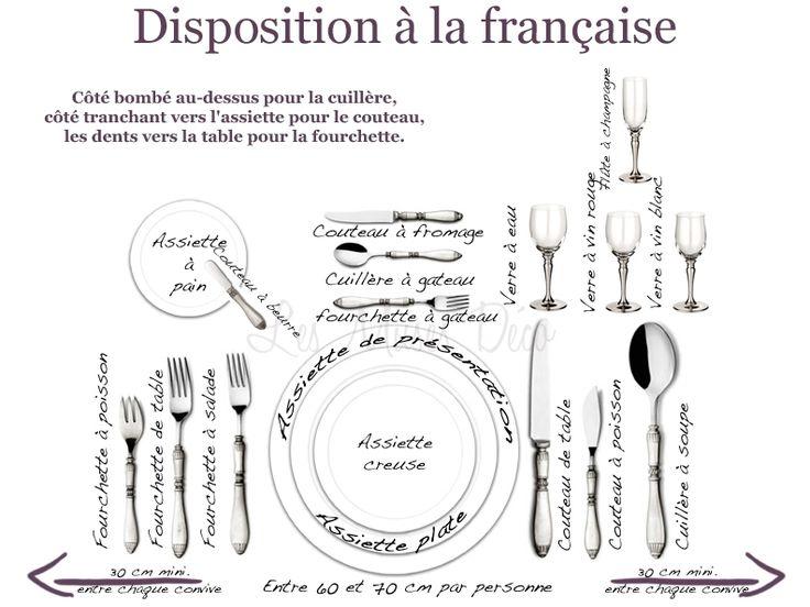 Table a la francaise design en image - Arts de la table pas cher ...