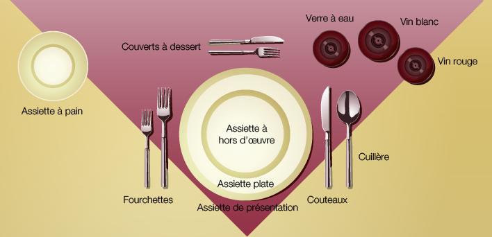Presentation couvert table design en image - Couvert de table design pas cher ...