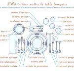 Dressage de table à la française
