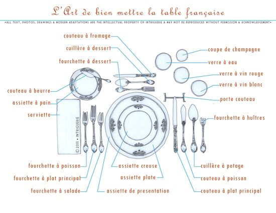 Restaurant Le Formal La Carte