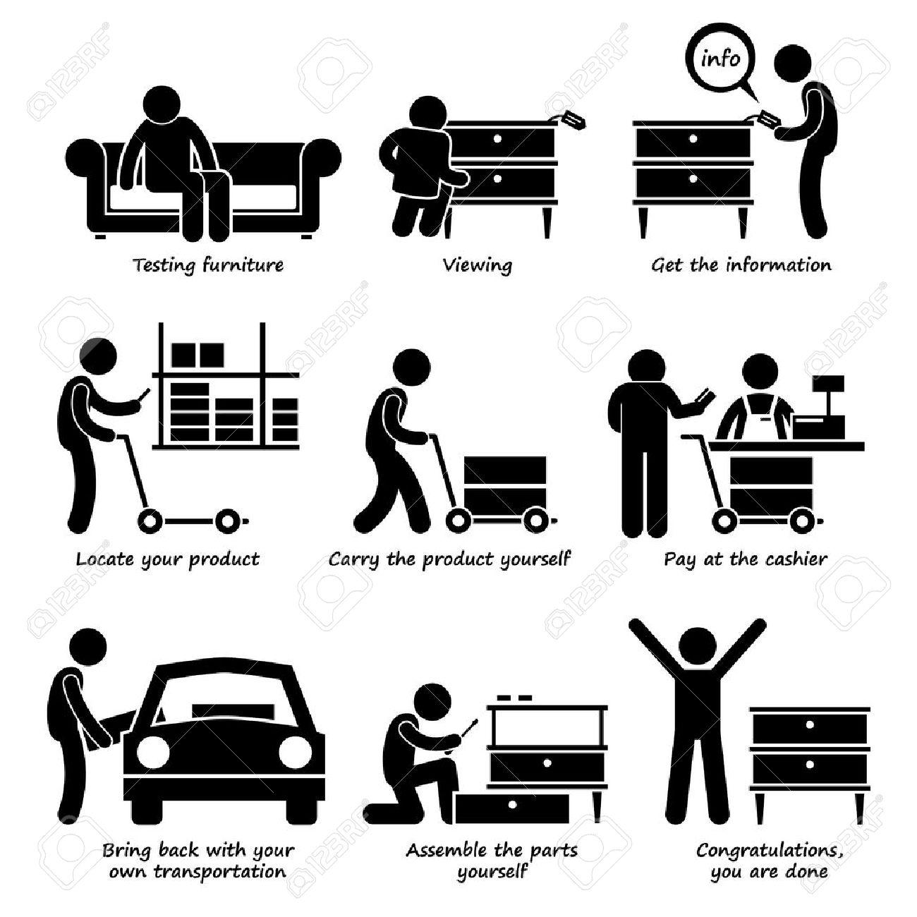 Acheter des meubles design en image Acheter des meubles