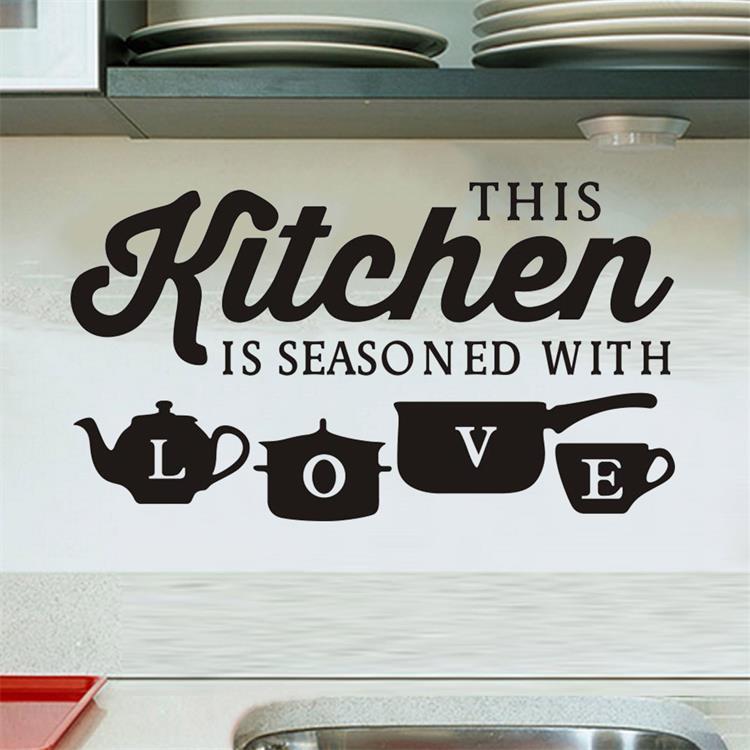 Décoration murale kitchen