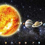 Decoration murale planete