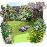 Décoration jardin truffaut